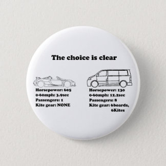 the choice is clear button