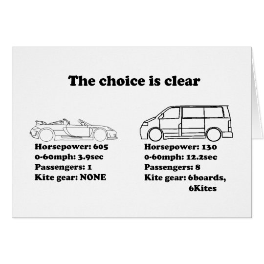 the choice is clear card