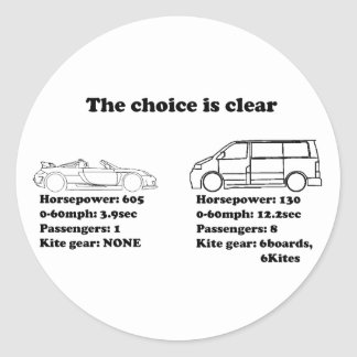 the choice is clear sticker