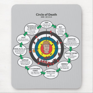 The Circle of Death Mouse Pad