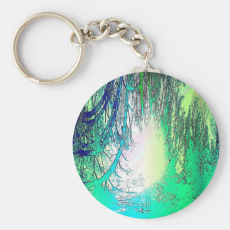 The Clearing Keychain