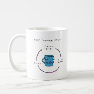 The Coffee Cycle | Funny Comic Coffee Mug