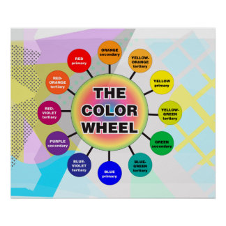 The Color Wheel *Updated* Poster