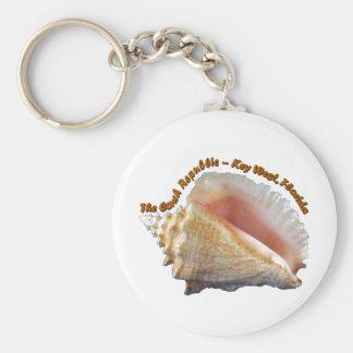 The Conch Republic Basic Round Button Keychain