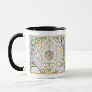 The Conjunction of the Planets, from 'The Celestia Mug
