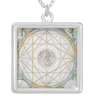 The Conjunction of the Planets Square Pendant Necklace