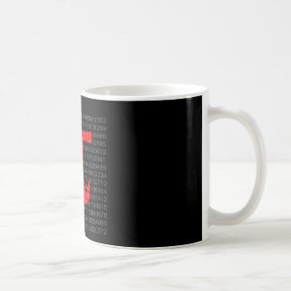 The Constant Pi Coffee Mug