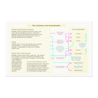 The Constitutional Structure of the Roman Republic Canvas Print