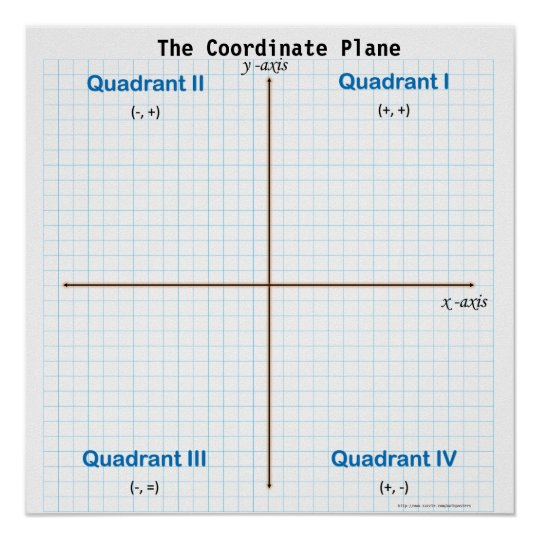 the coordinate plane graph paper poster