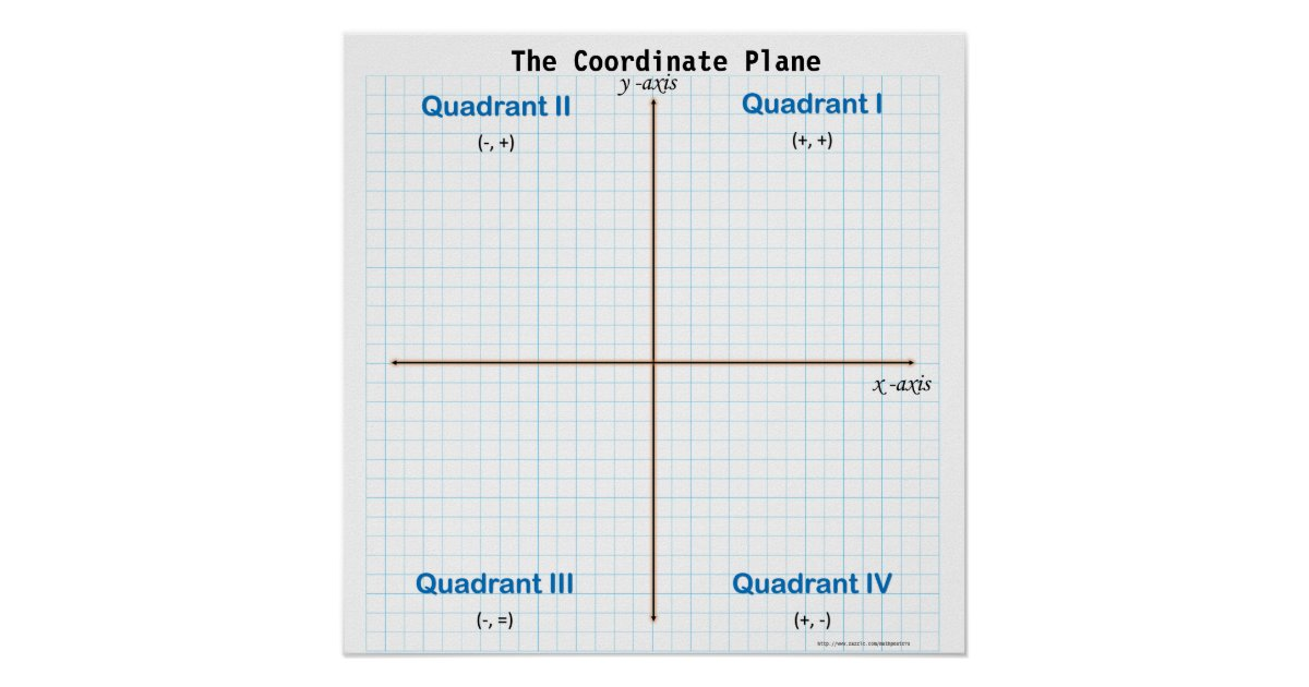 The Coordinate Plane Graph Paper Poster  Zazzle
