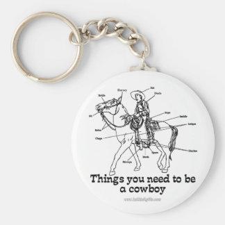The Cowboy Basic Round Button Keychain
