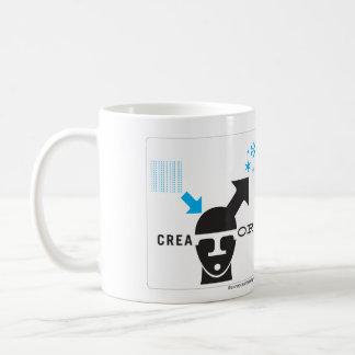 The Creator Archetype Coffee Mug