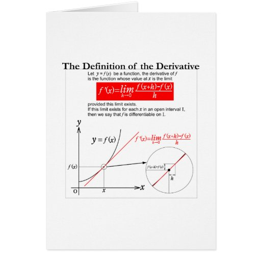 The Definition of the Derivative. グリーティングカード