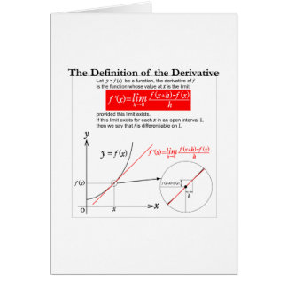 The Definition of the Derivative. Card