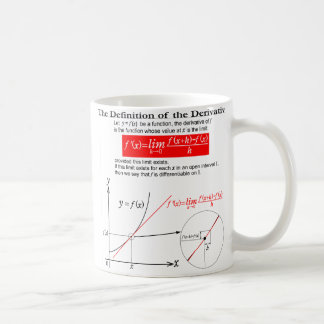 The Definition of the Derivative. Classic White Coffee Mug