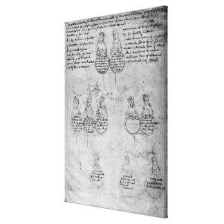 The Descendants of Countess Anne, c.1483 Canvas Print