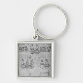 The Descendants of Countess Anne, c.1483 Keychain