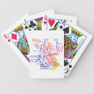 The detail heart bicycle playing cards