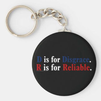 The difference between republicans and democrats 2 basic round button keychain