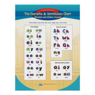 The Digraph and Dipthongs Chart Poster