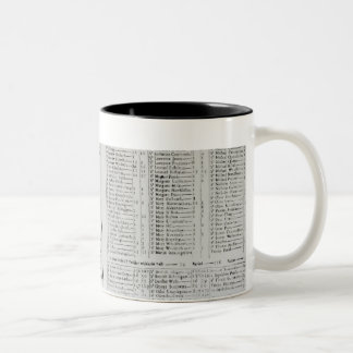 The Diseases and Casualties this Week Two-Tone Coffee Mug