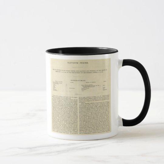The Dissolution of the Western Empire 476 AD Mug