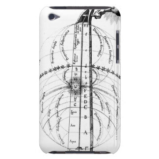 The divine harmony of the universe iPod touch case