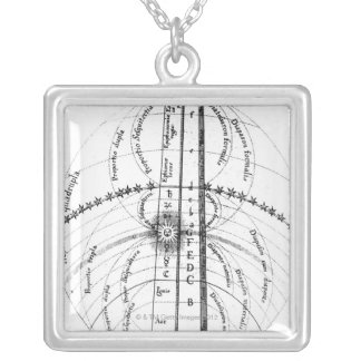 The divine harmony of the universe silver plated necklace