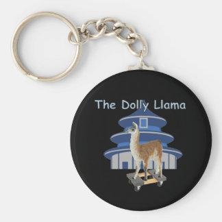 The Dolly Llama Keychain