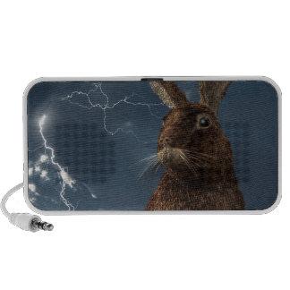 The Drama Bunny PC Speakers
