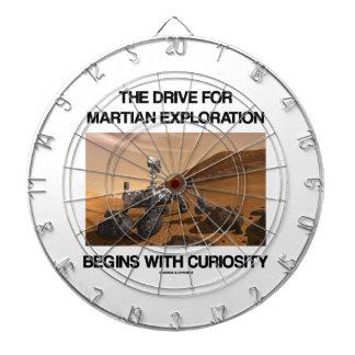 The Drive For Martian Exploration Begins Curiosity Dartboard