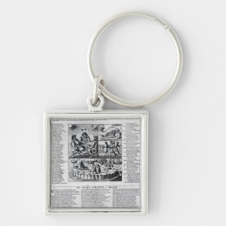 The Dutch Boare dissected Keychain