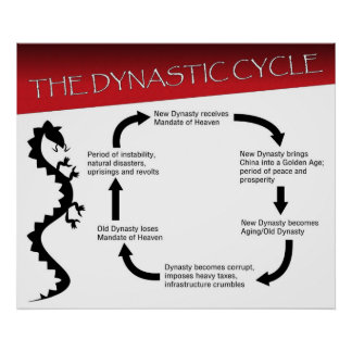 The Dynastic Cycle Poster