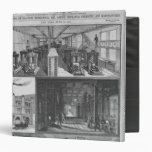 The Edison Electric Illuminating Co's Station Binders