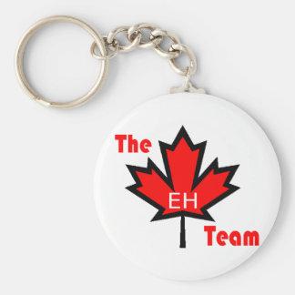the eh team basic round button keychain