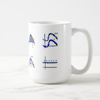 The Eight Great Early Calculus Theorems Coffee Mug