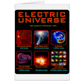 The Electric Universe Cards