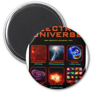The Electric Universe Fridge Magnet