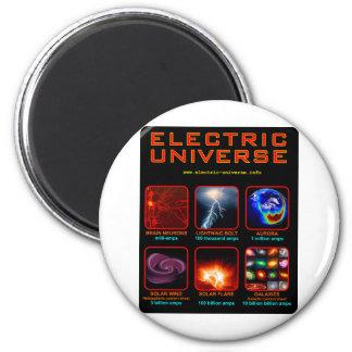 The Electric Universe Fridge Magnets