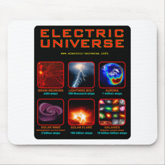 The Electric Universe Mousepads