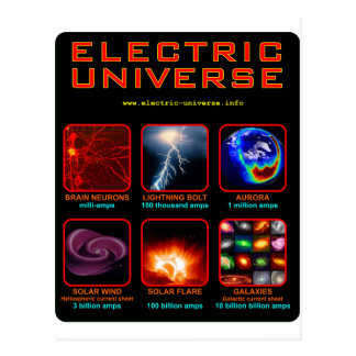 The Electric Universe Post Card