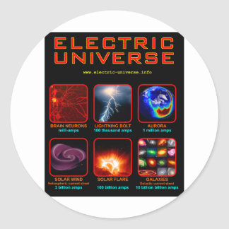 The Electric Universe Sticker