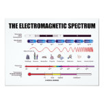 The Electromagnetic Spectrum (Physics) 5x7 Paper Invitation Card