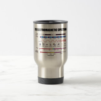 The Electromagnetic Spectrum (Physics) 15 Oz Stainless Steel Travel Mug