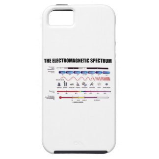 The Electromagnetic Spectrum (Physics Wavelengths) iPhone SE/5/5s Case