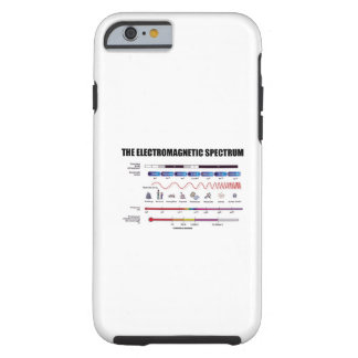 The Electromagnetic Spectrum (Physics Wavelengths) Tough iPhone 6 Case