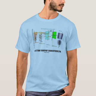 The Electron Transport Chain In Perspective T-Shirt
