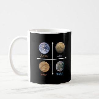 The Elements of Astronomy Coffee Mug