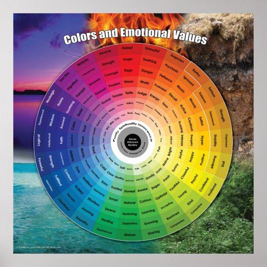 The Emotional Color Wheel Poster Zazzle Com