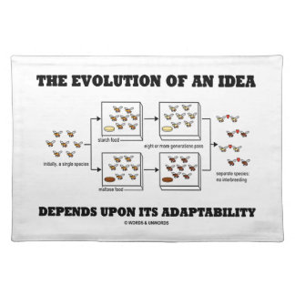 The Evolution An Idea Depends Upon Adaptability Placemat